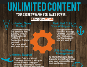 Unlimited-Content-300x229 Make Your Business More Successful With a Content Partnership