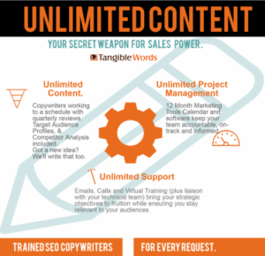 Unlimited Content Package