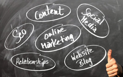 How to use inbound marketing