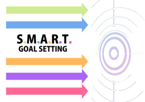 target SMART goals for sales and marketing alignment