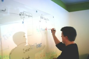 whiteboard for content experts support your marketing department