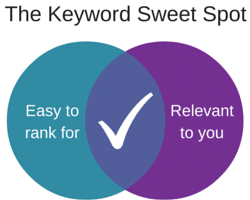 higher-search-rankings-1 Select Effective Long-tail Keywords: Follow These 9 Steps