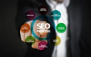 advanced-seo-tips-for-economic-development-300x188 Blog