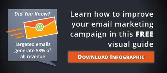 How to improve Your Email Marketing Campaign
