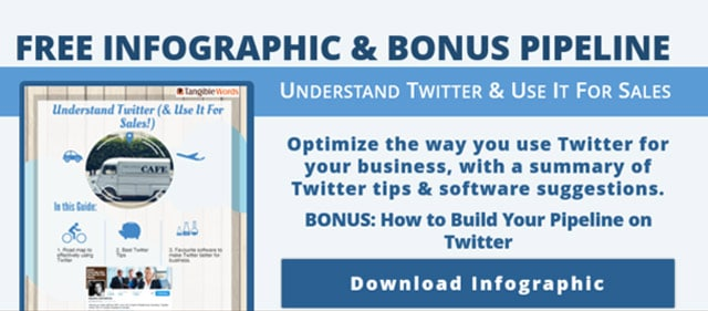 Understand Twitter and Use it to Generate Sales