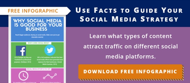Use Facts to Guide Your Social Media Strategy