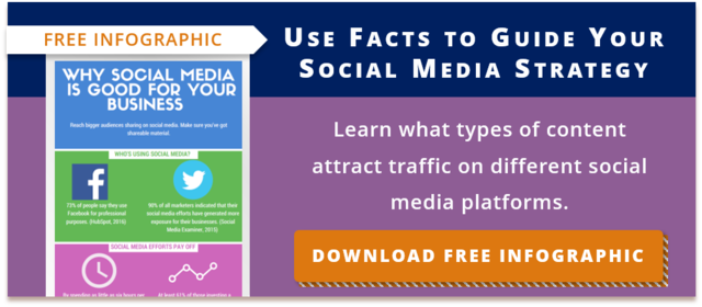 Understand Why Social Media Is Good For Your Business