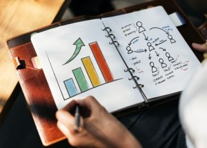 inbound marketing agency help for your business